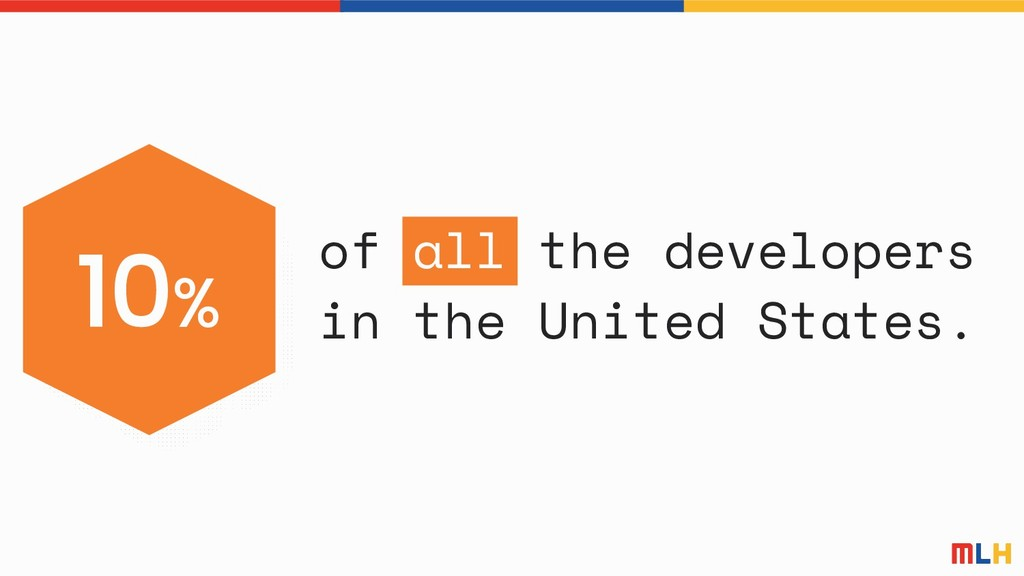 of all the developers in the United States. 10%