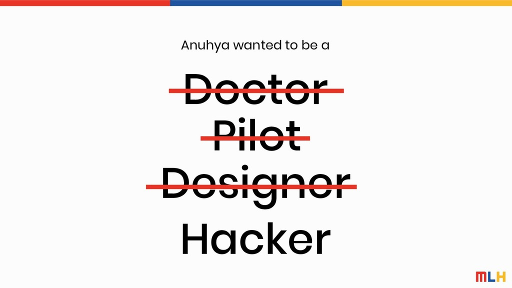 Doctor Anuhya wanted to be a Designer Pilot Hac...