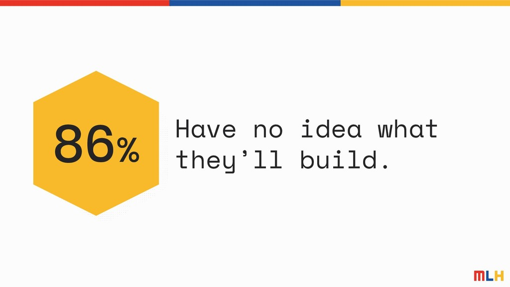 Have no idea what they'll build. 86%