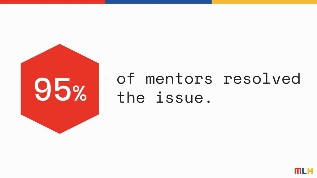 of mentors resolved the issue. 95%