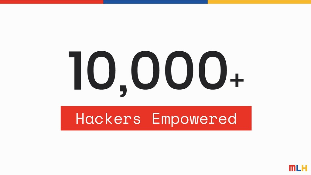 10,000+ Hackers Empowered