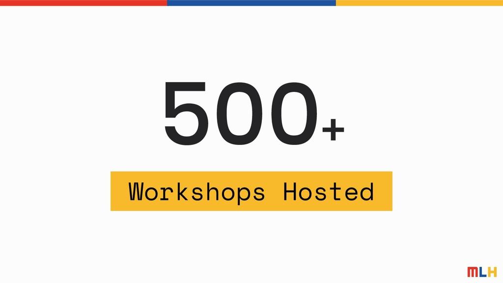 500+ Workshops Hosted