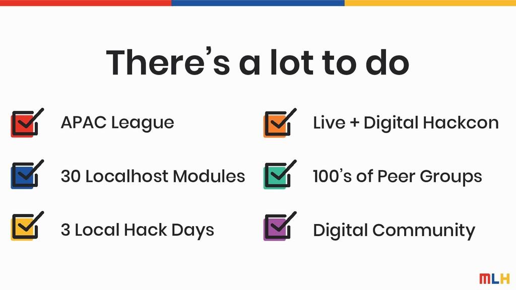 30 Localhost Modules 3 Local Hack Days APAC Lea...
