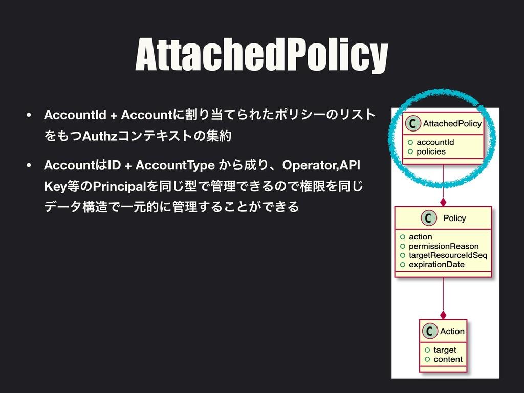 AttachedPolicy • AccountId + AccountʹׂΓͯΒΕͨϙϦγ...