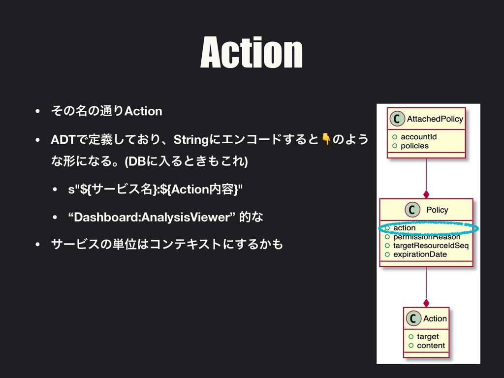 Action • ͦͷ໊ͷ௨ΓAction • ADTͰఆ͓ٛͯ͠ΓɺStringʹΤϯίʔυ...