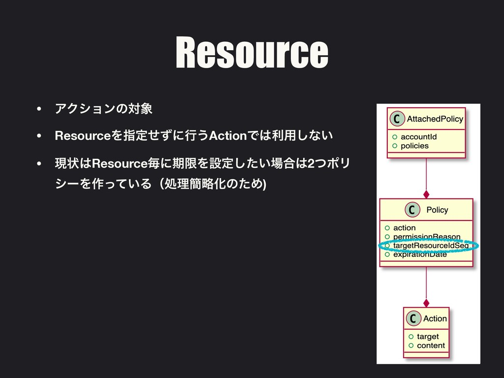 Resource • ΞΫγϣϯͷର • ResourceΛࢦఆͤͣʹߦ͏ActionͰར...