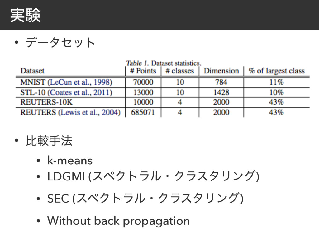࣮ݧ • σʔληοτ • ൺֱख๏ • k-means • LDGMI (εϖΫτϥϧɾΫϥ...