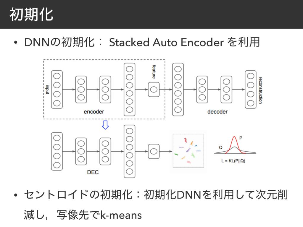 ॳظԽ • DNNͷॳظԽɿ Stacked Auto Encoder Λར༻ • ηϯτϩΠ...