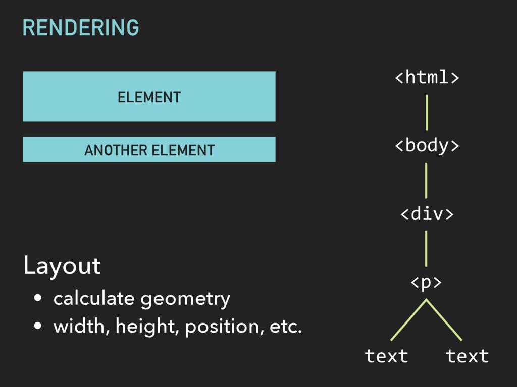 RENDERING PAINTING DISPLAYING <html> <body> <di...