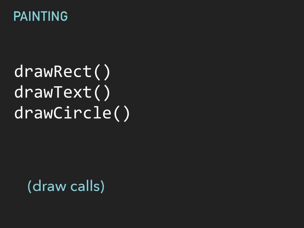 drawRect() drawText() G PAINTING DISPLAYING (d...