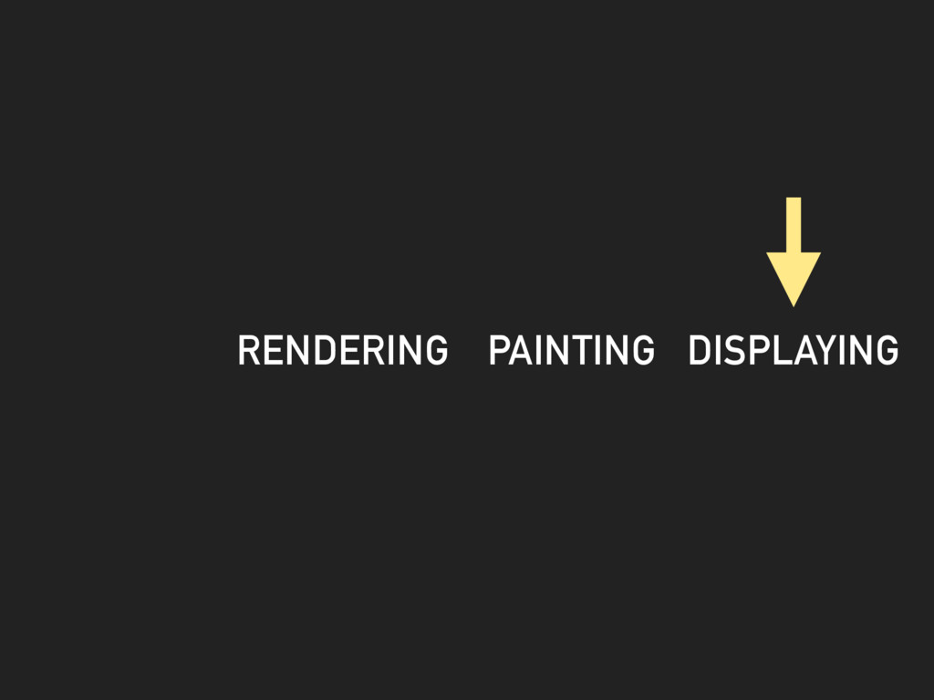 RENDERING PAINTING DISPLAYING