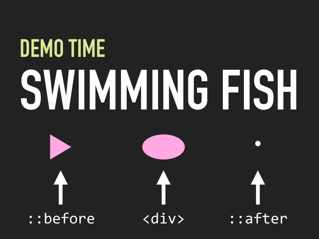 DEMO TIME SWIMMING FISH <div> ::before ::after