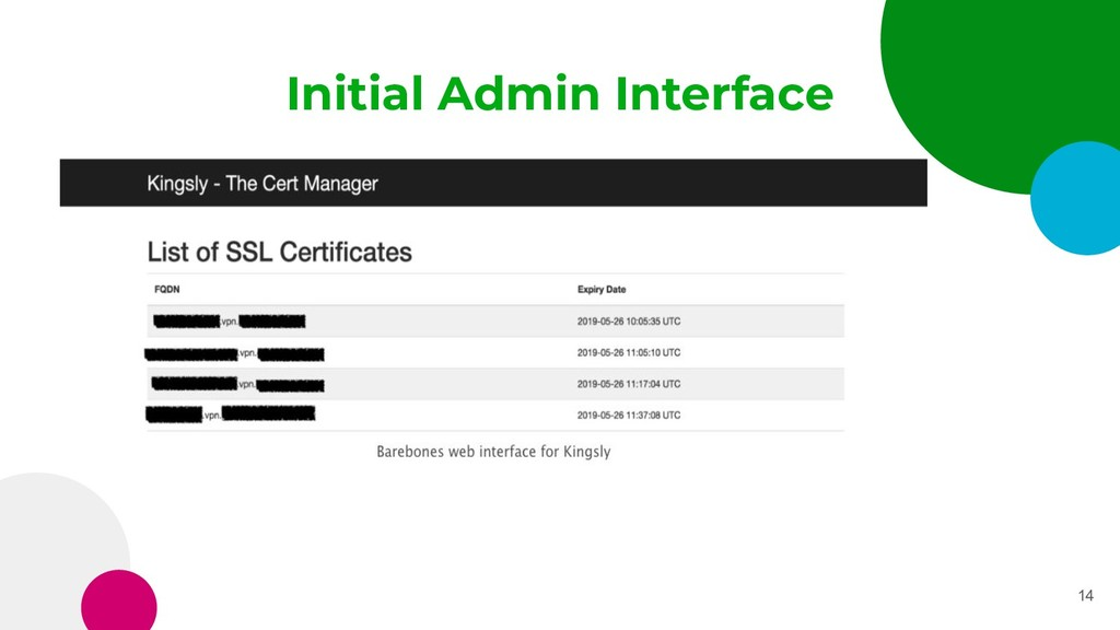 Initial Admin Interface 14