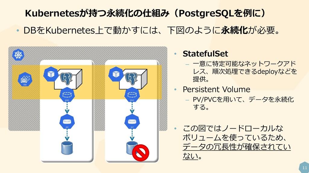 11 Kubernetesが持つ永続化の仕組み(PostgreSQLを例に) • DBをKub...