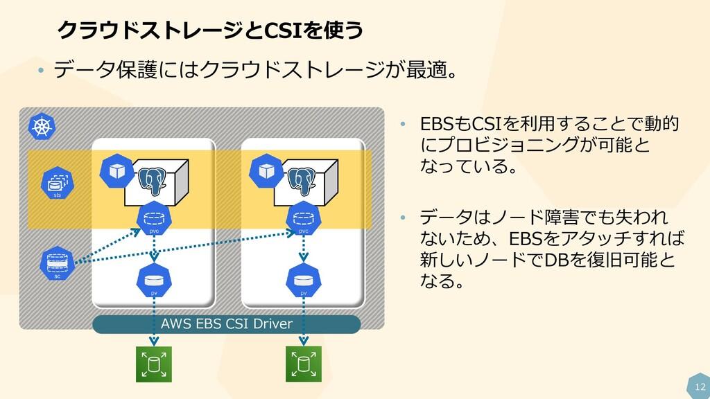 12 クラウドストレージとCSIを使う AWS EBS CSI Driver • EBSもCS...