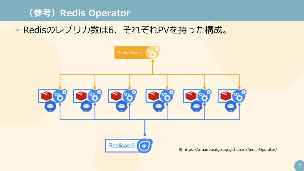 7 (参考)Redis Operator • Redisのレプリカ数は6、それぞれPVを持った...