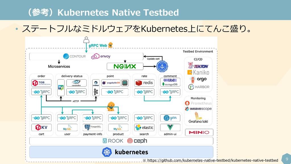 9 (参考)Kubernetes Native Testbed • ステートフルなミドルウェア...