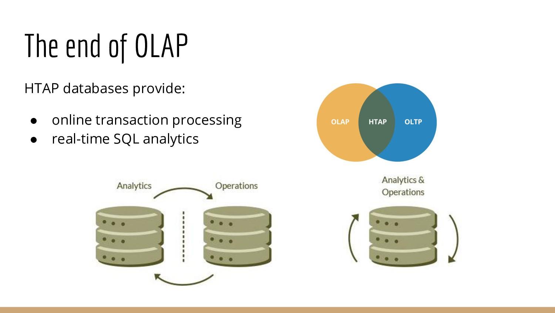 The end of OLAP HTAP databases provide: ● onlin...