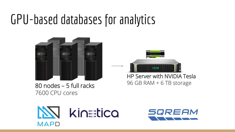 GPU-based databases for analytics