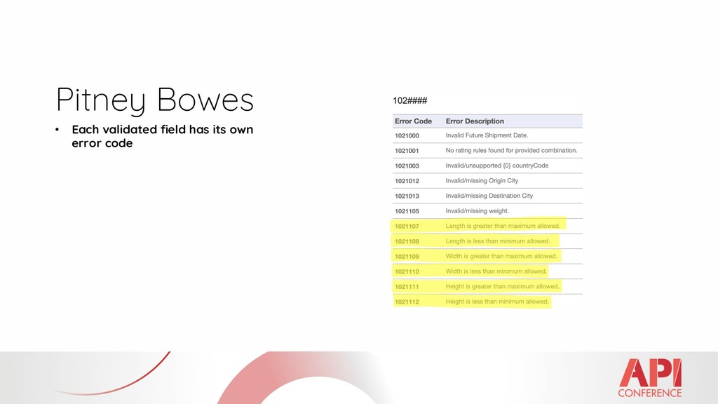 Pitney Bowes • Each validated field has its own...