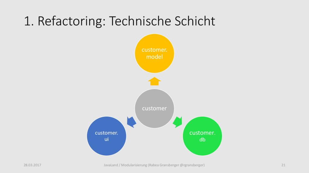 1. Refactoring: Technische Schicht 28.03.2017 2...