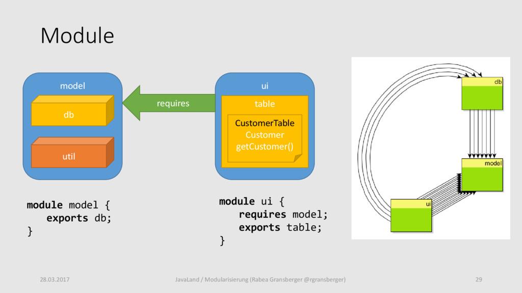 Module 28.03.2017 29 JavaLand / Modularisierung...
