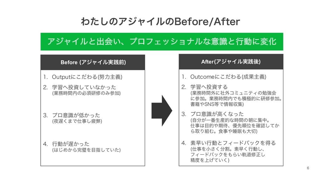 """Θͨ͠ͷΞδϟΠϧͷ#FGPSF""""GUFS Before ΞδϟΠϧ࣮ફલ  After Ξ..."""