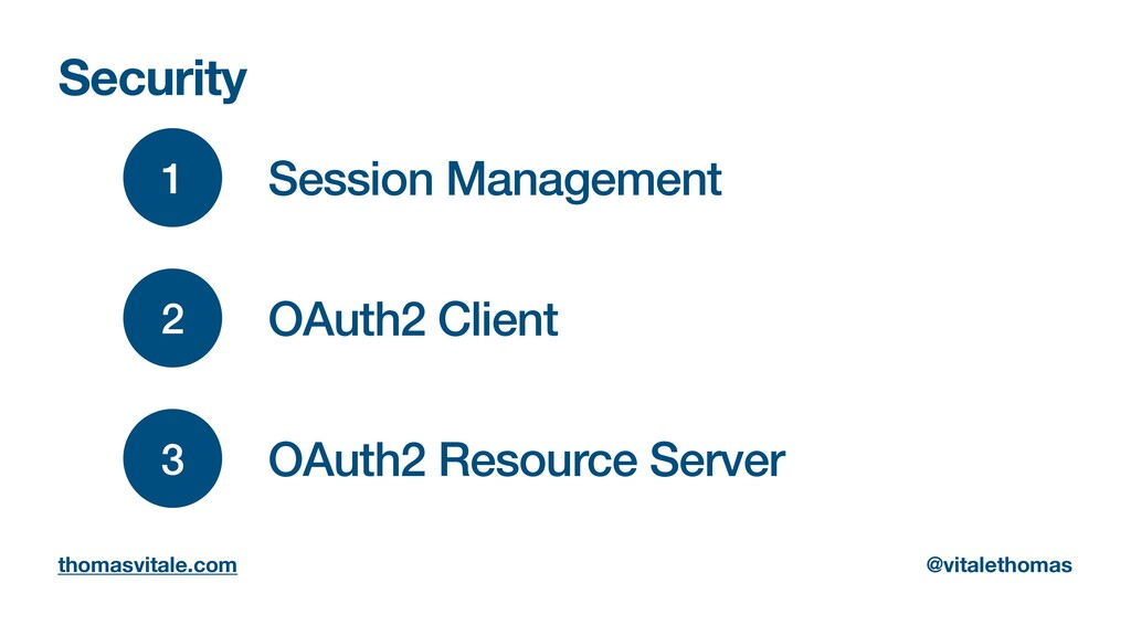 2 OAuth2 Client 3 OAuth2 Resource Server 1 Sess...