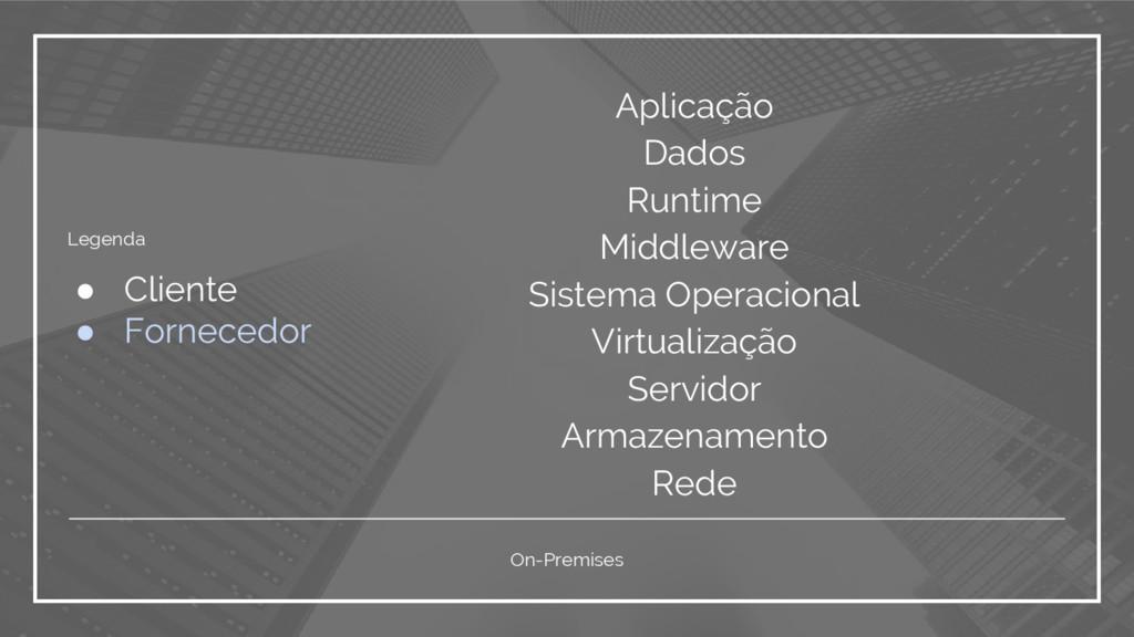 On-Premises Aplicação Dados Runtime Middleware ...