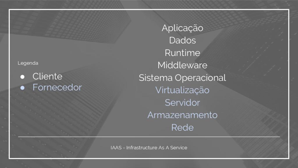 IAAS - Infrastructure As A Service Aplicação Da...