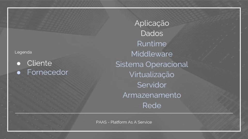 PAAS - Platform As A Service Aplicação Dados Ru...
