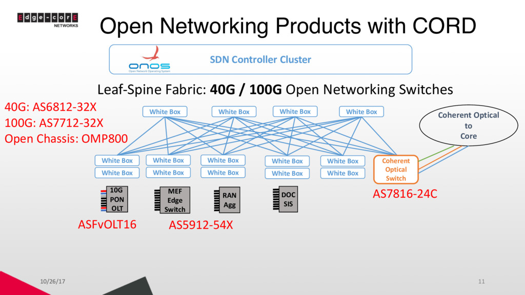 Open Networking Products with CORD White Box Wh...