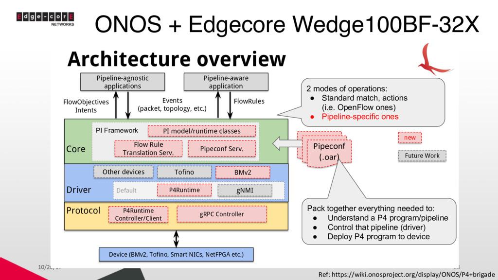 ONOS + Edgecore Wedge100BF-32X 10/26/17 28 Ref:...