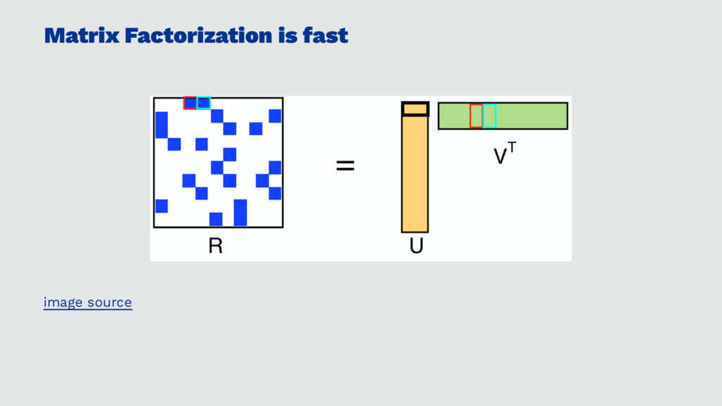 Matrix Factorization is fast image source