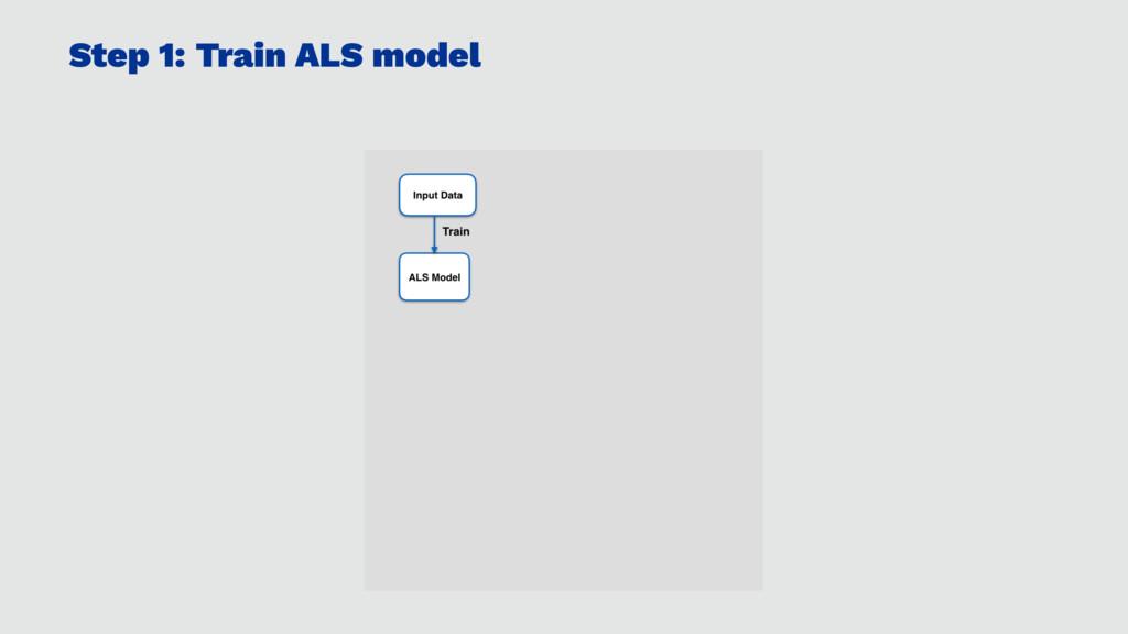Step 1: Train ALS model