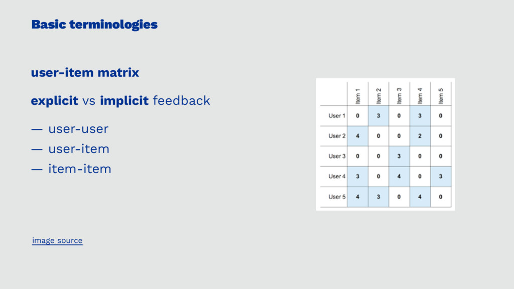 Basic terminologies user-item matrix explicit v...