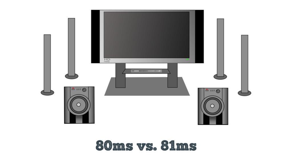 80ms vs. 81ms