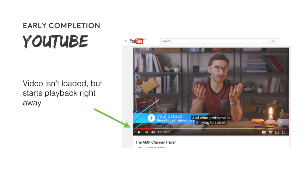 60 Early completion Youtube Video isn't loaded,...