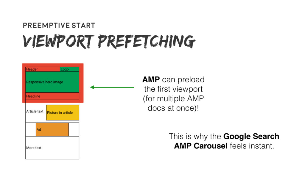 62 Preemptive Start Viewport Prefetching AMP ca...