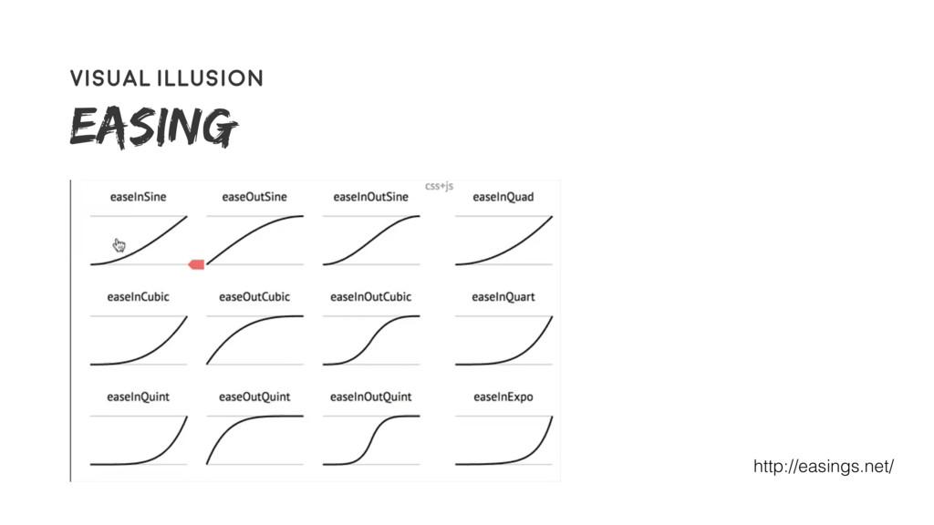 Visual Illusion Easing http://easings.net/