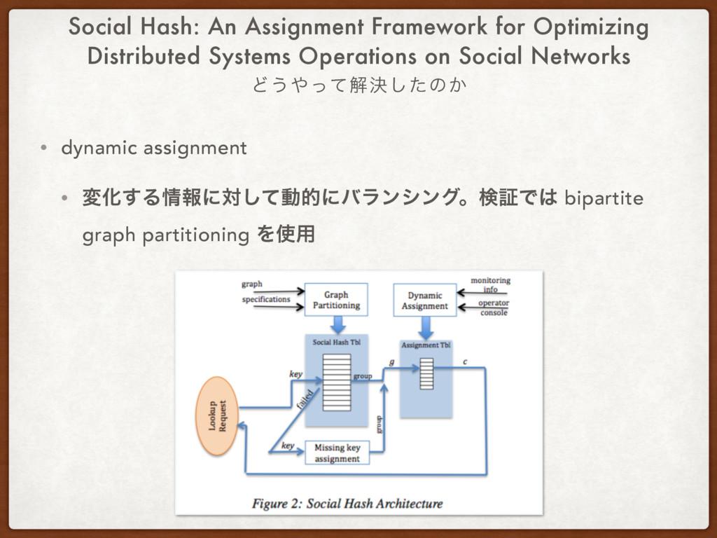 • dynamic assignment • มԽ͢Δใʹରͯ͠ಈతʹόϥϯγϯάɻݕূͰ...