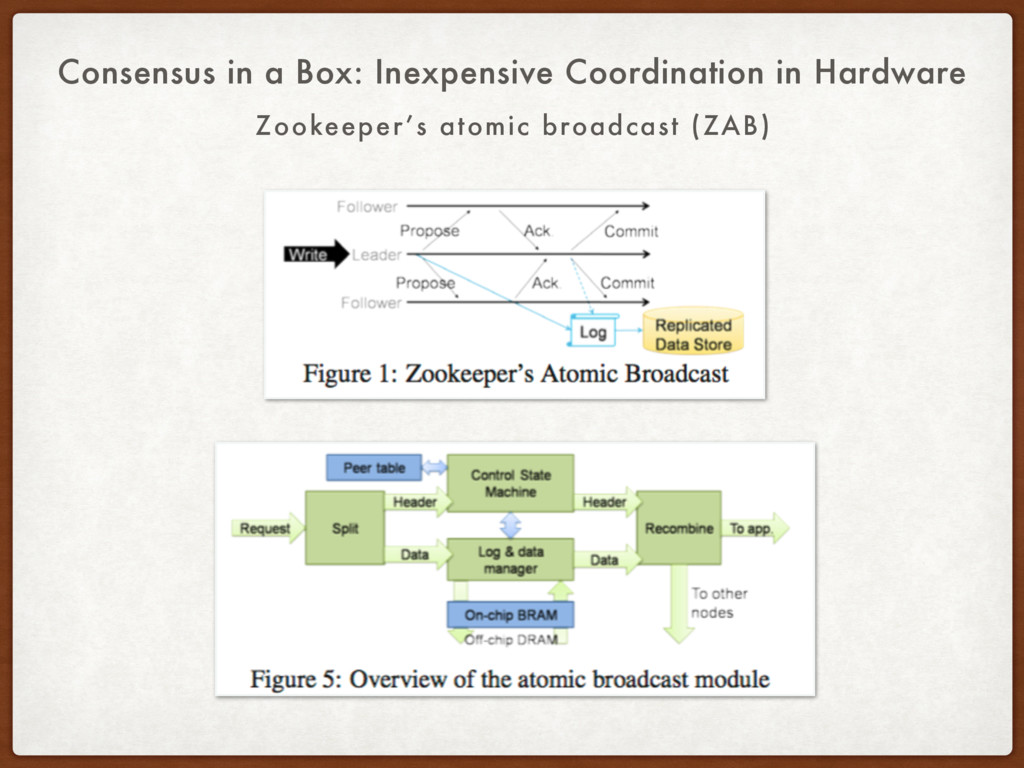 Zookeeper's atomic broadcast (ZAB) Consensus in...