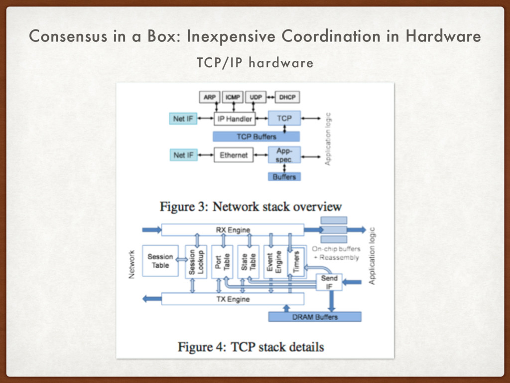 TCP/IP hardware Consensus in a Box: Inexpensive...