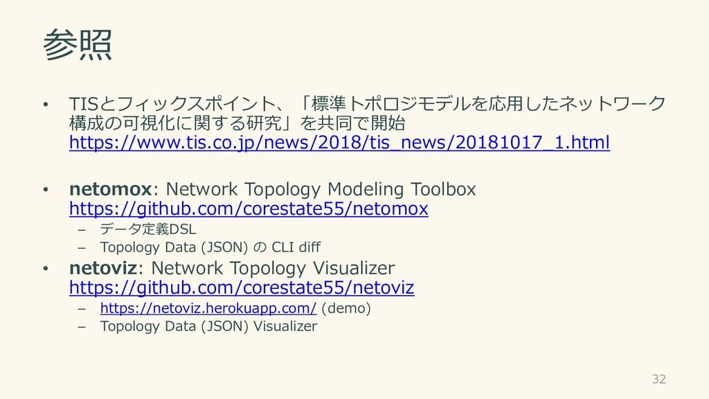 参照 • TISとフィックスポイント、「標準トポロジモデルを応用したネットワーク 構成の可視化...