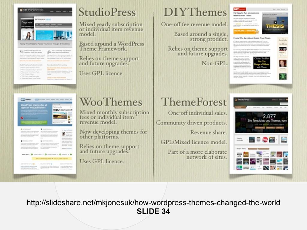 http://slideshare.net/mkjonesuk/how-wordpress-t...