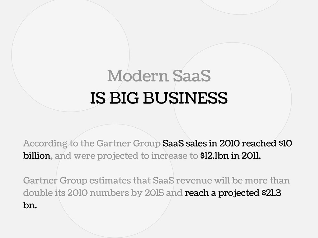Modern SaaS IS BIG BUSINESS According to the Ga...