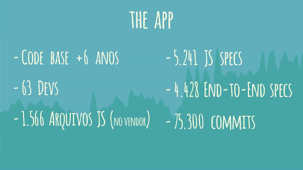 the app - Code base +6 anos - 63 Devs - 1.566 A...