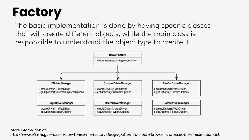 Factory The basic implementation is done by hav...