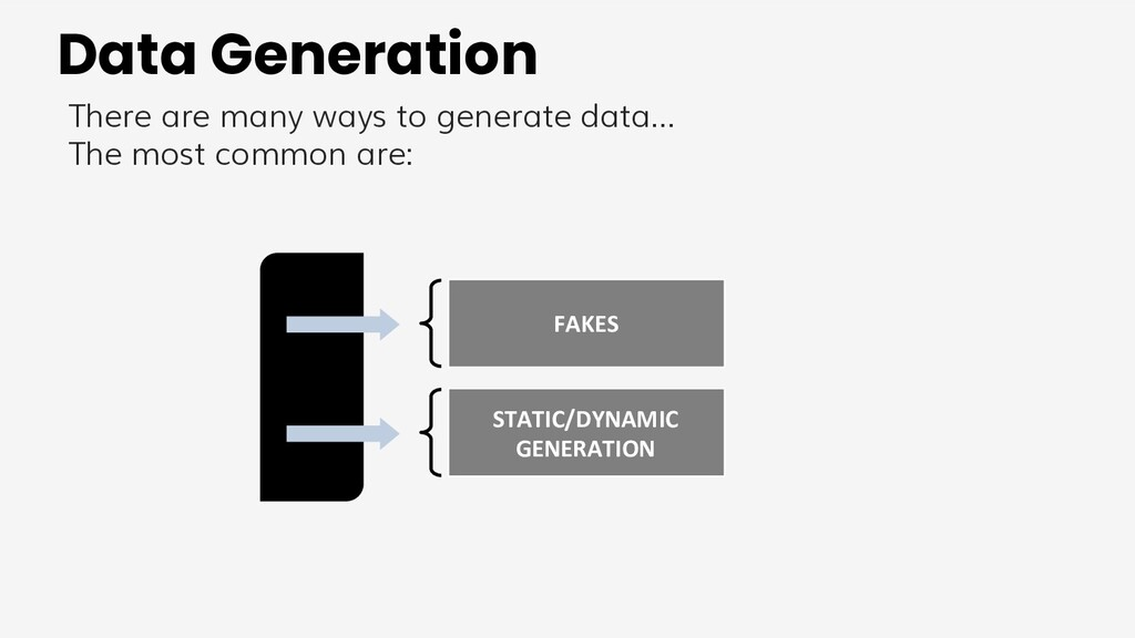 Data Generation There are many ways to generate...