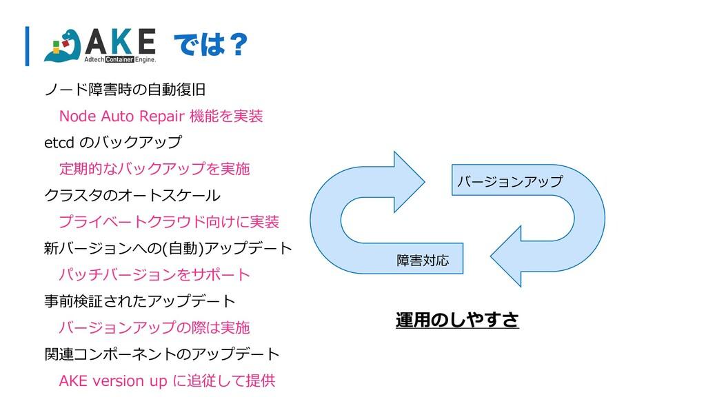 障害対応 バージョンアップ 運⽤のしやすさ ノード障害時の⾃動復旧 Node Auto Rep...